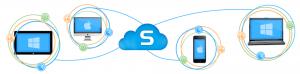 Sophos-Cloud