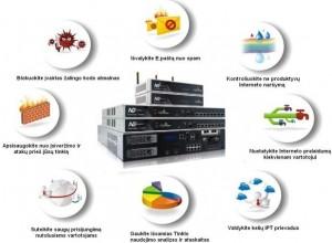 CBR-ING-Cyberoam-UTM-irenginiai-integruoja-saugumo-ir-produktyvumo-irankius