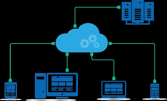 Accelerite CloudPlatform