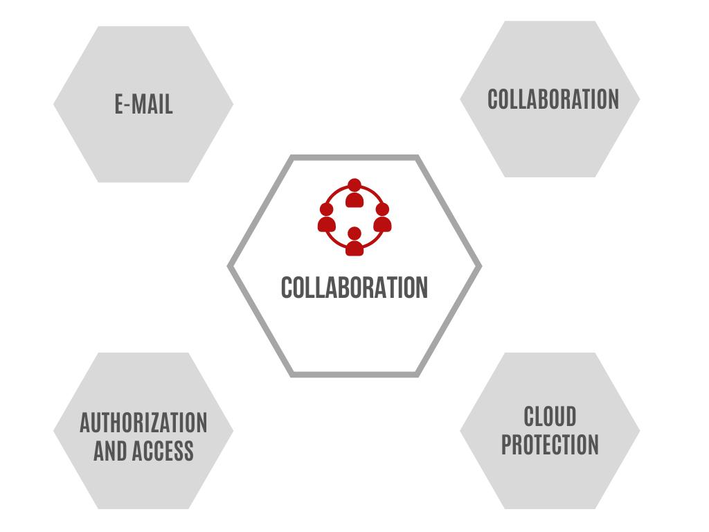 Covid-19-digital-transformation-collaboration