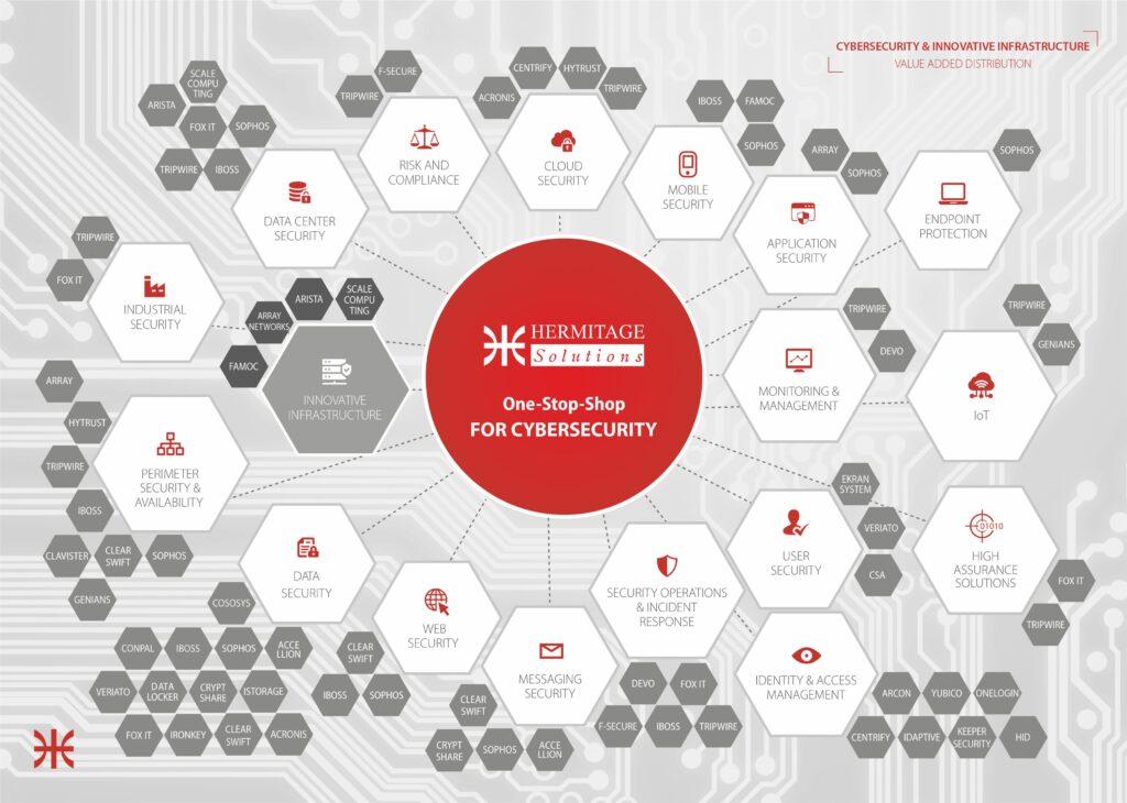 Hermitage-Solutions-portfolio (2)