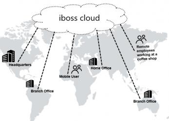 ibosscloud-diagram2